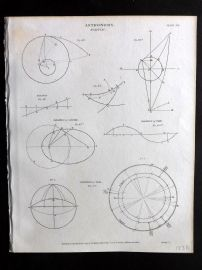 Rees 1820 Antique Print. Astronomy 12 Ecliptic, Equation of Time